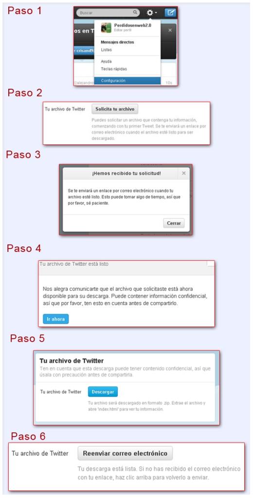 Twitter Pasos Para Hacer Copia Seguridad